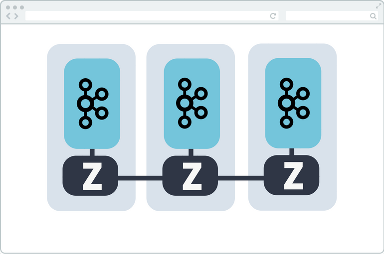 What is Zookeeper and why is it needed for Apache Kafka