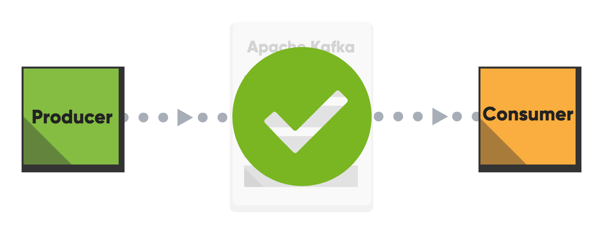 Performance optimization for Apache Kafka - Producers - CloudKarafka