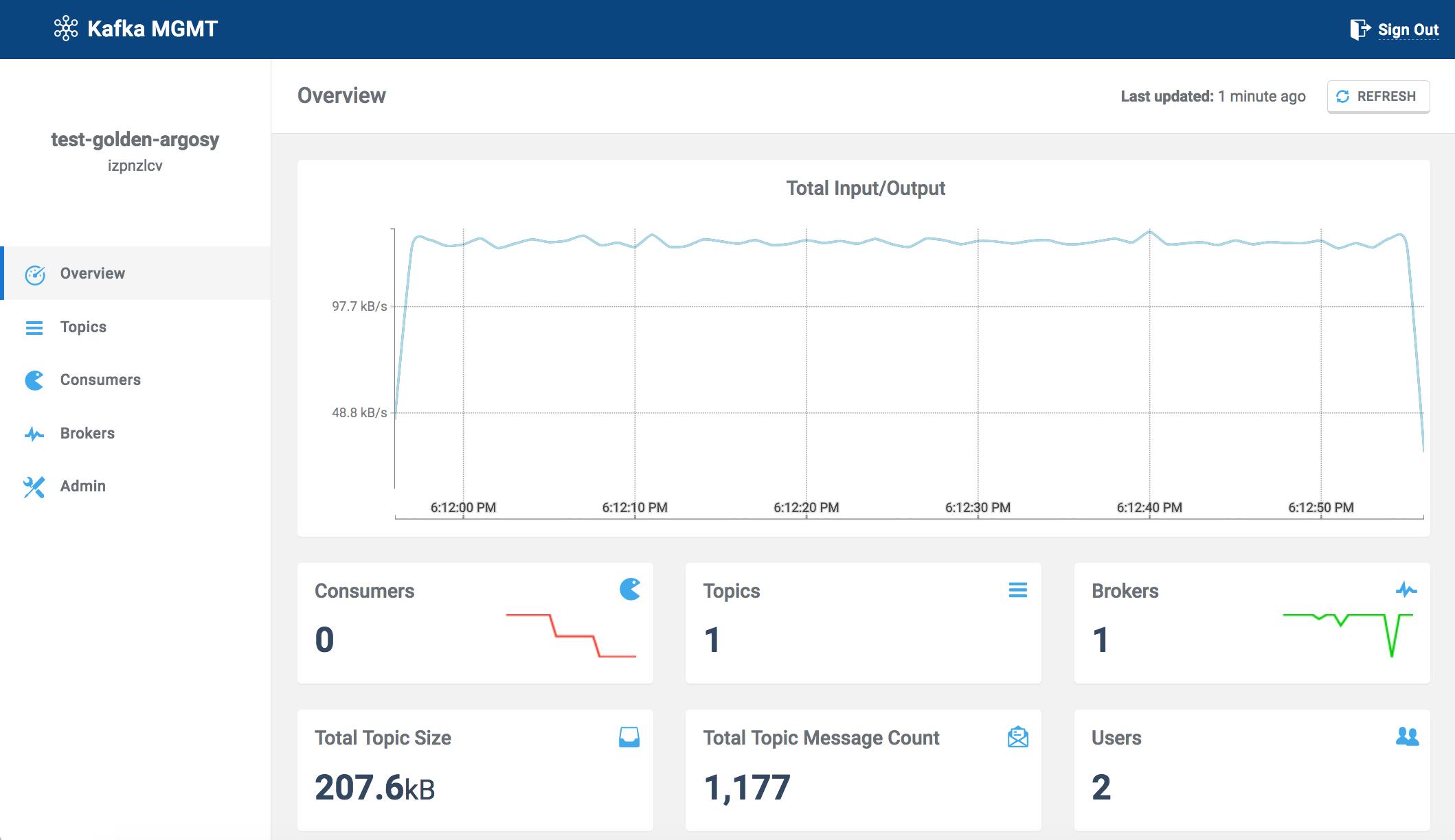 Product overview - CloudKarafka, Apache Kafka Message
